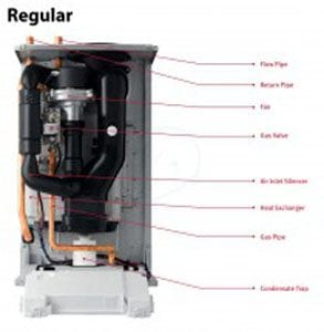 A typical Combination Boiler System